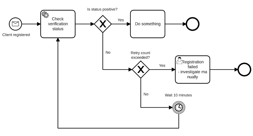 bpmn_rst_software_masters