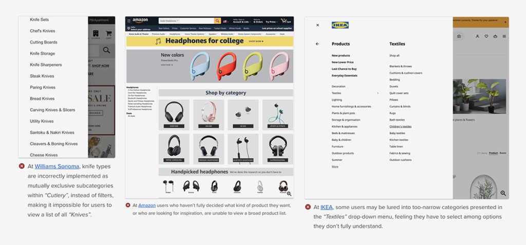 Examples of cluttered e-commerce design